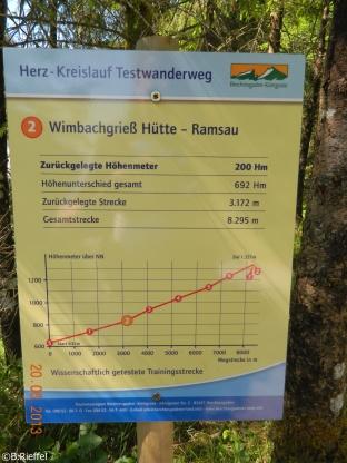 Wimbachklamm 20.06.2013 09-55-41